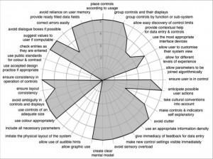 Gemini Position Editor Science Tool (2001 - 2006) Interface Results